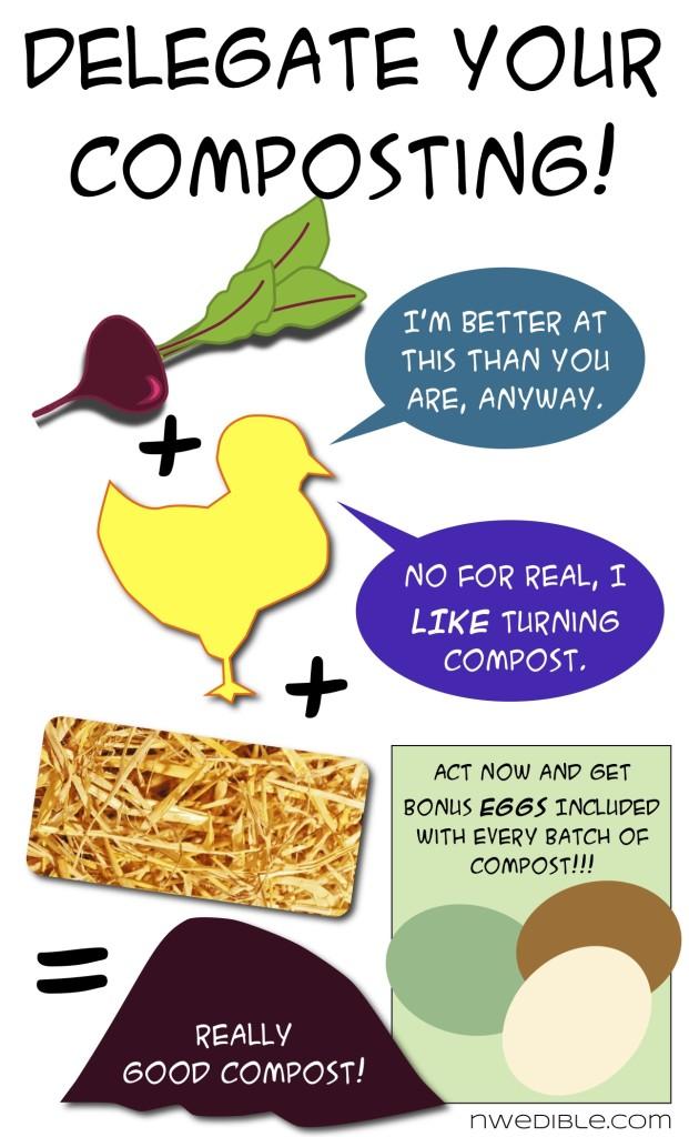 Delegate_Your_Composting